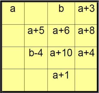 cuadradomagico 1