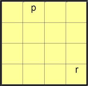 Cuadrado magico algebraico 4