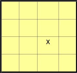 Cuadrado magico algebraico 5
