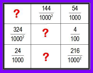 Cuadrado mágico multiplicativo de números en notación científica