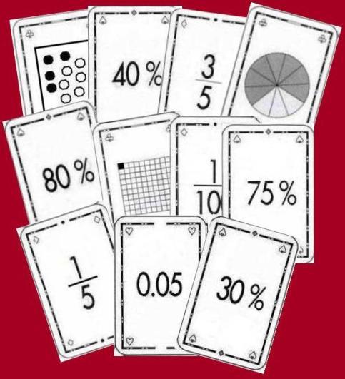 image ncartas de las familias de fracciones del grupo cero