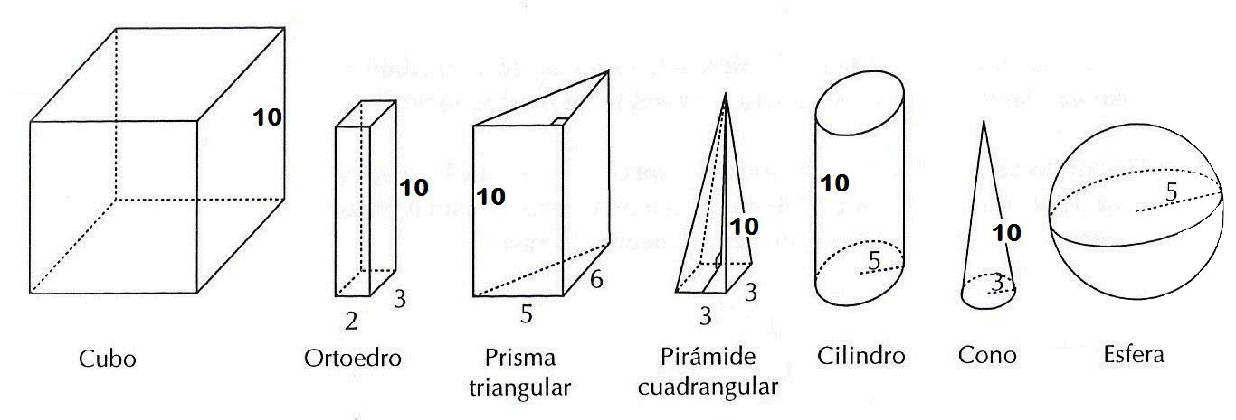 DOMINÓ DE VOLÚMENES   Juegos y matemáticas