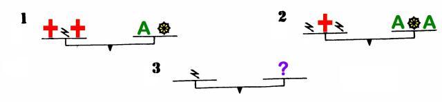 Ejemplo de balanza 2