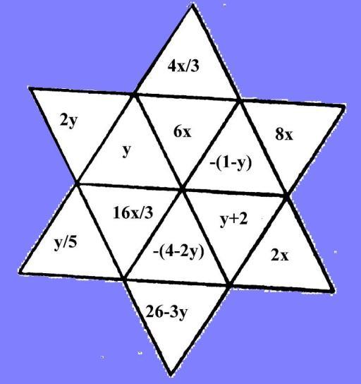 estrella de los sistemas de ecuaciones