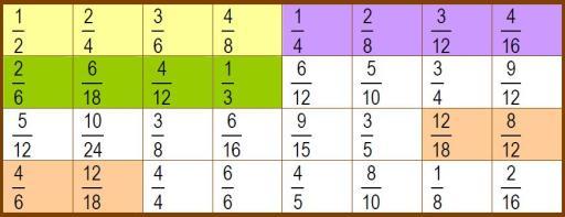 fracciones utilizadas en el memory
