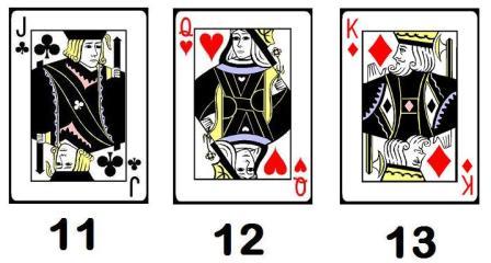 valores de las cartas de figuras