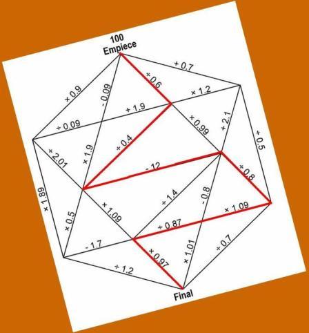 imagen del tablero del recorrido de los decimales