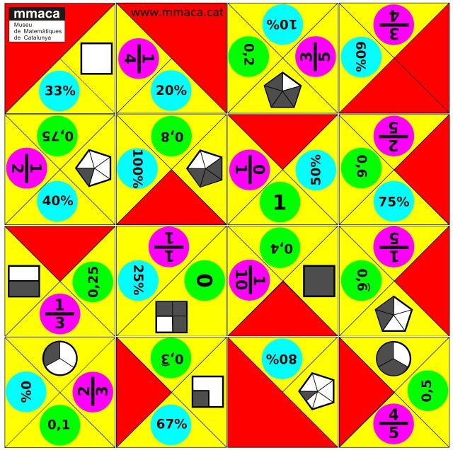 puzle de fracciones del MMACAmatemático