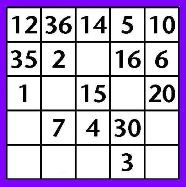 Cuadrado multiplicativo factorizacion2color