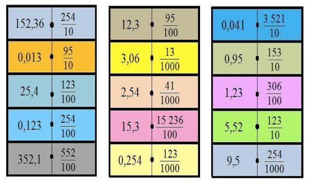 Cadena de 15 domino fracciones decimales