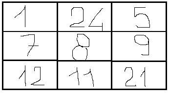 ejemplo tabla