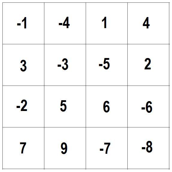 PUZZLE DE ECUACIONES: LA FUENTE DE LOS LEONES | Juegos y matemáticas