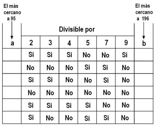 Tablero divisor1