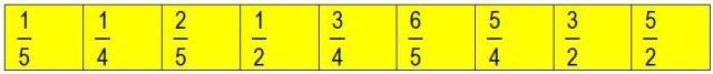 Tabla fracciones utilizadas
