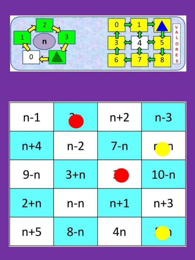 Tablero De Ecuaciones Nivel 1 Juegos Y Matematicas