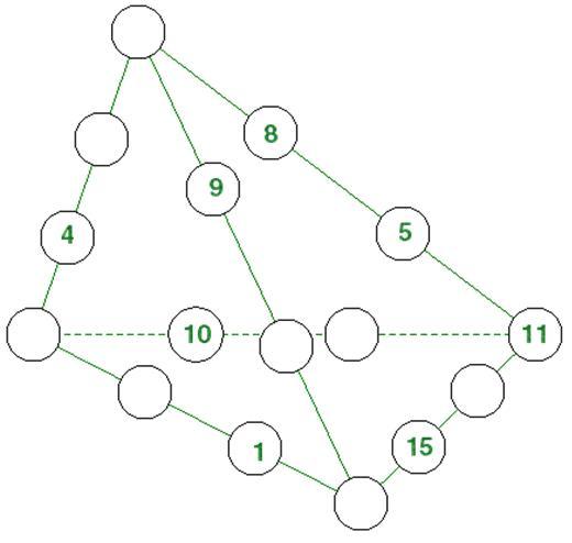 Tetraedro magico 1