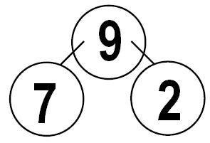 triangulonumeros