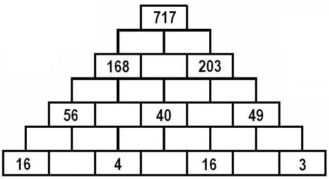 piramide inicial