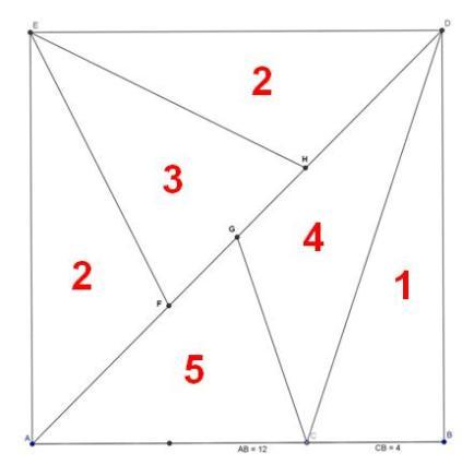 cuadrado 6t riangulos numerados