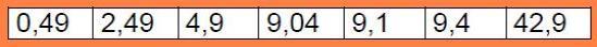 decimales utilizados