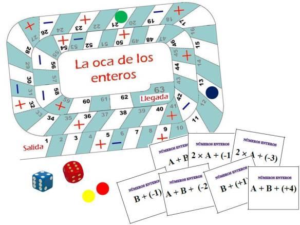 La Oca De Los Números Enteros Juegos Y Matemáticas
